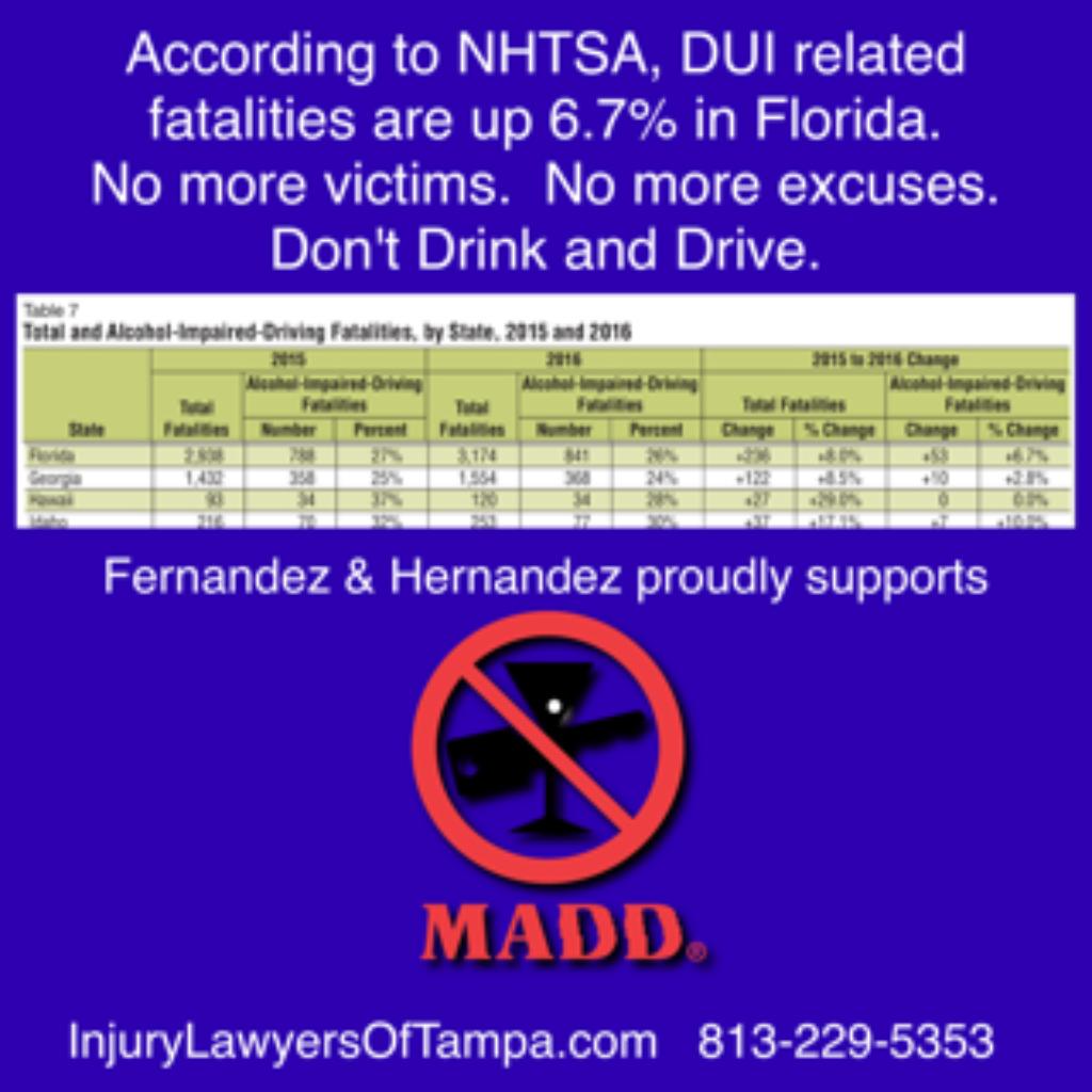 DUI Fatalities up 6.7% in Florisa